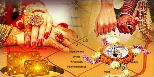 Horoscope Matching - Guna Milan - Kundali Matching by Name
