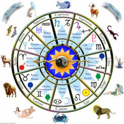 Indian Astrology and Vedic Astrology